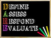 picture of daring  - Acronym DARE as DEFINE ASSESS RESPOND EVALUATE - JPG