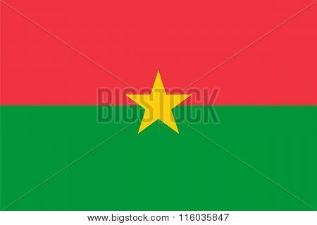 Standard Proportions For Burkina Faso Flag