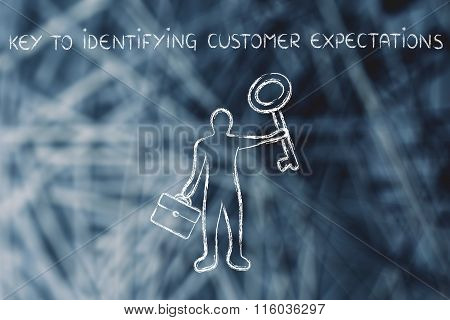 Businessman Holding A Giant Key, With Text Key To Identifying Customer Expectations
