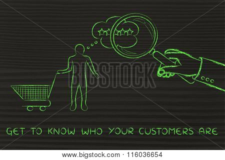 Hand With Magnifying Glass & Text Get To Know Who Your Customers Are