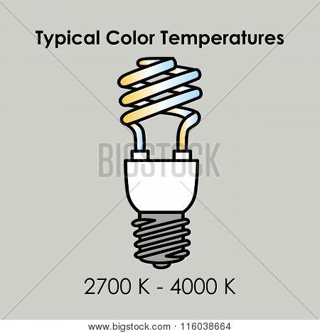 Energy Saving Light Bulb. Vector.