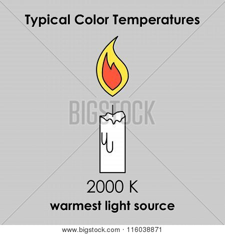 Candle Icon. Color Temperature. Vector.