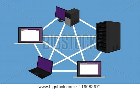 bus network topology LAN design networking hardware backbone connected