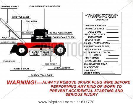 Lawnmower Safety Checklist Concept
