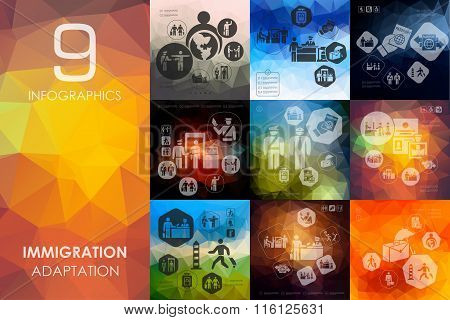 immigration infographic with unfocused background