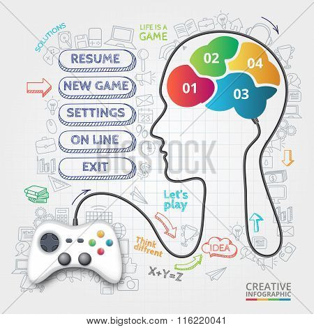 Vector gamepad that controls the brain.