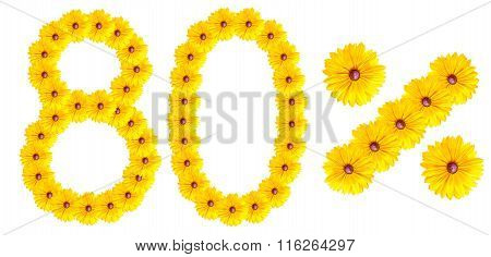 Figures 80% Of The Letters Written By Flowers