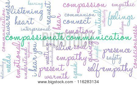 Compassionate Communication Word Cloud