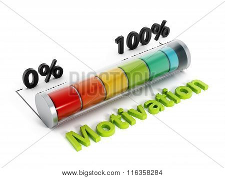 Motivation Meter
