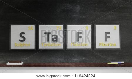Periodic table of elements symbols used to form word Staff, on blackboard