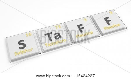 Periodic table of elements symbols used to form word Staff, isolated on white.