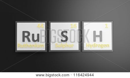 Periodic table of elements symbols used to form word Rush, isolated on black