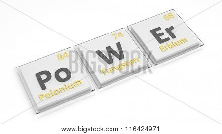 Periodic table of elements symbols used to form word Power, isolated on white.