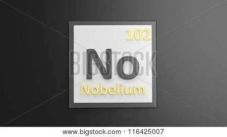 Periodic table of elements symbols used to form word No, isolated on black