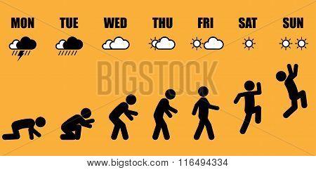 Weekly Working Life Evolution