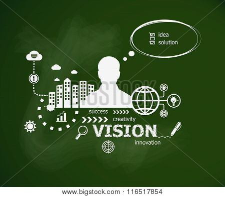 Vision Design Illustration Concept And Man.