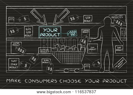 Person In A Store With Item Standing Out, Text Make Consumers Choose Your Product