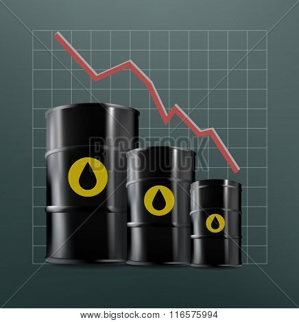 Oil Price is decreasing chart