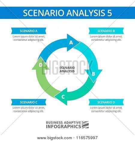 Scenario Analysis Round Diagram Template