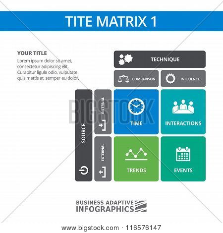 TITE Matrix Diagram Template 2