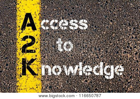 Business Acronym A2K Access To Knowledge