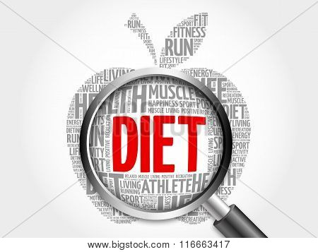 Diet Apple Word Cloud