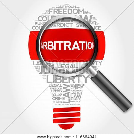 Arbitration Bulb Word Cloud
