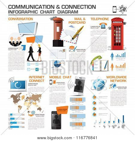 Communication And Connection Infographic Chart Diagram
