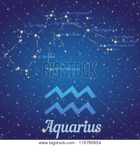 Zodiac Constellation Aquarius - Position Of Stars And Their Names