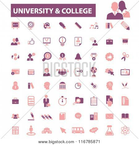 university, education, learning, study, science, research  icons, signs vector concept set for infographics, mobile, website, application