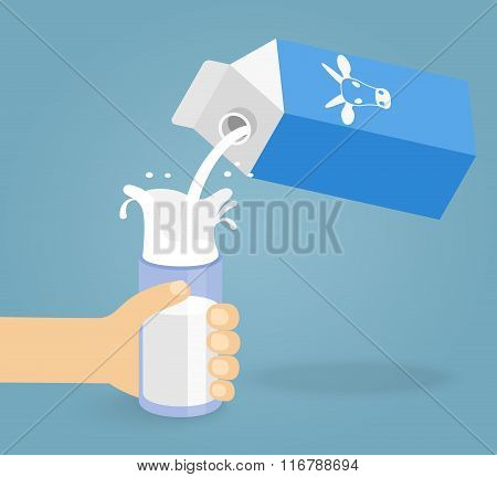 Illustration of pouring a glass and milk creating splash