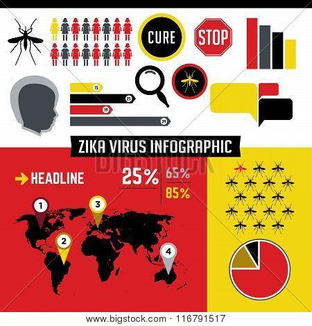 Zika Virus Infographic Illustration