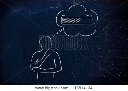 Person With Thought Bubble With Progress Bar