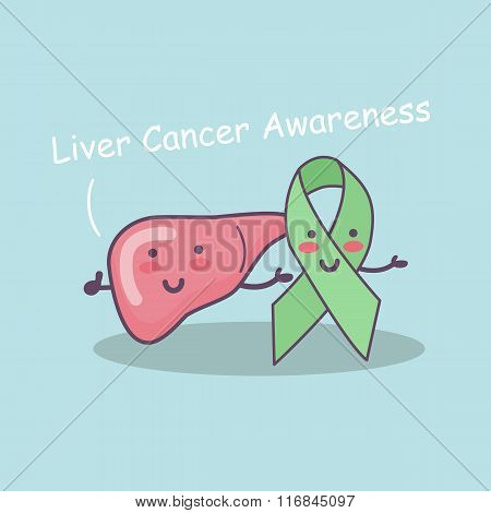 Liver Cancer Awareness Concept
