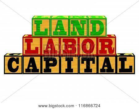 Factors of Production - Land, Labor, Capital on Alphabet Blocks