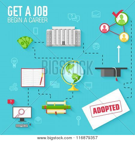 get a job for begin a career infographic background concept in retro flat style design. Vector illus