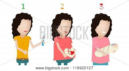 Vector illustration of pregnant female silhouettes.