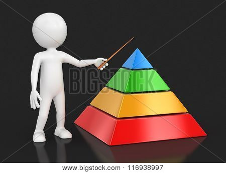 Man and pyramid Chart. Image with clipping path