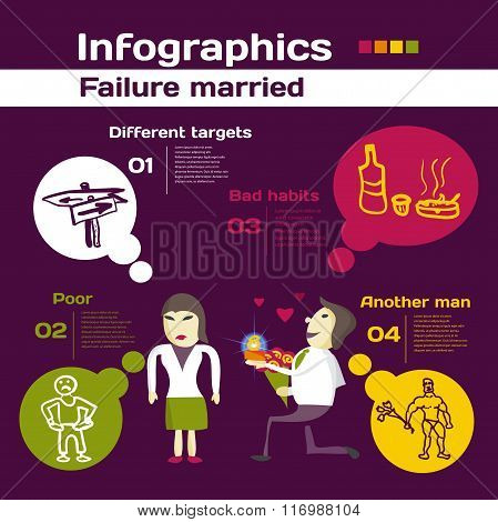 Vector elements for infographic. Template for Failure married co