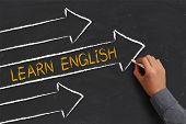 Постер, плакат: Learn English Concept