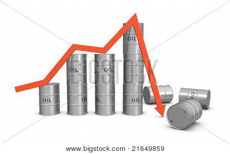 Oil Market Crash. Isolated On The White Background