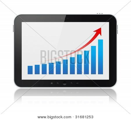 Apple Ipad Showing Success Graph Isolated