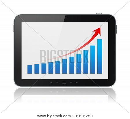 Apple Ipad mostrando sucesso gráfico isolado