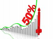 Graph Of Rapid Growth. Growth Of Fifty Percentages. Graph Of Rapid Growth With Red Inscription 50% ( poster