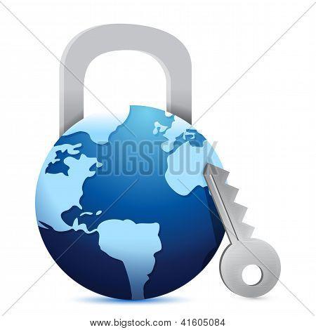 Open Globe 'lock'