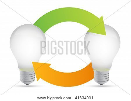 Light Bulb Idea Diagram