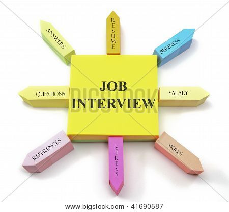 Job Interview Sticky Notes