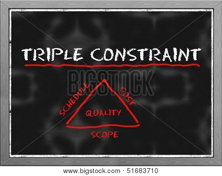Triple Constraint Triangle