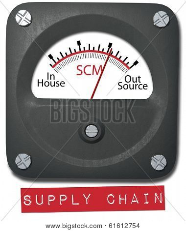Manage outsourcing in-house supply chain management decisions meter