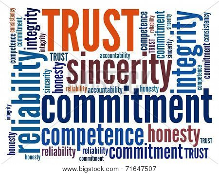 Trust in word collage
